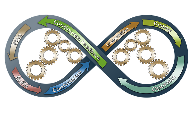 Agile Transformation - Beitragsbild pixabay